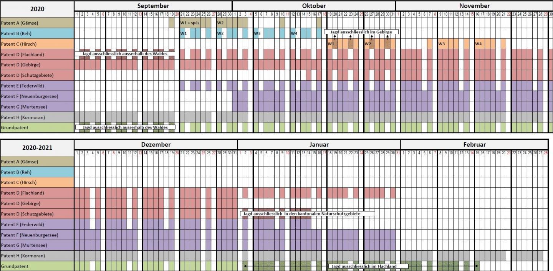 Jagdperioden 2020-2021