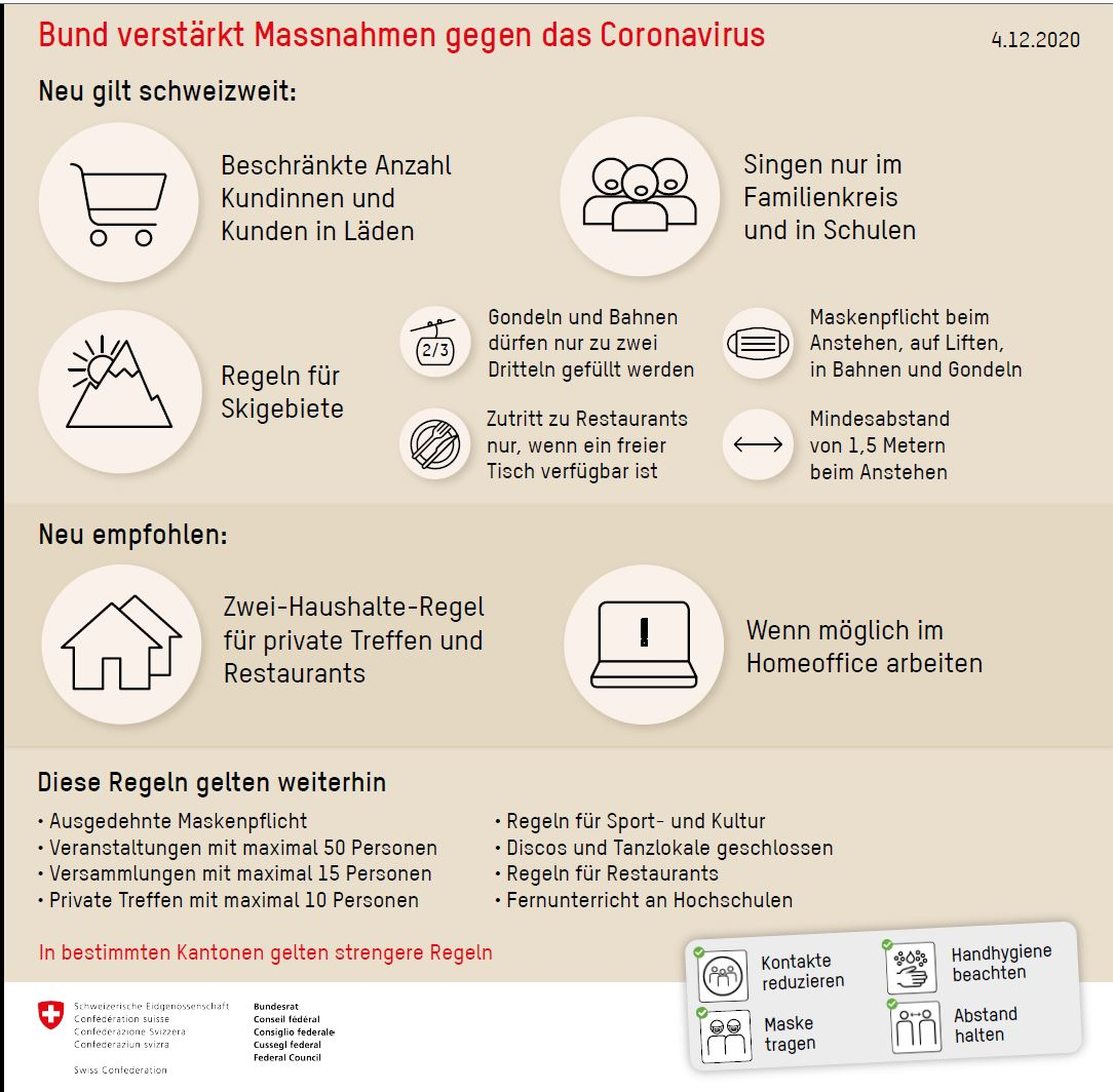 Corona Regeln Freiburg