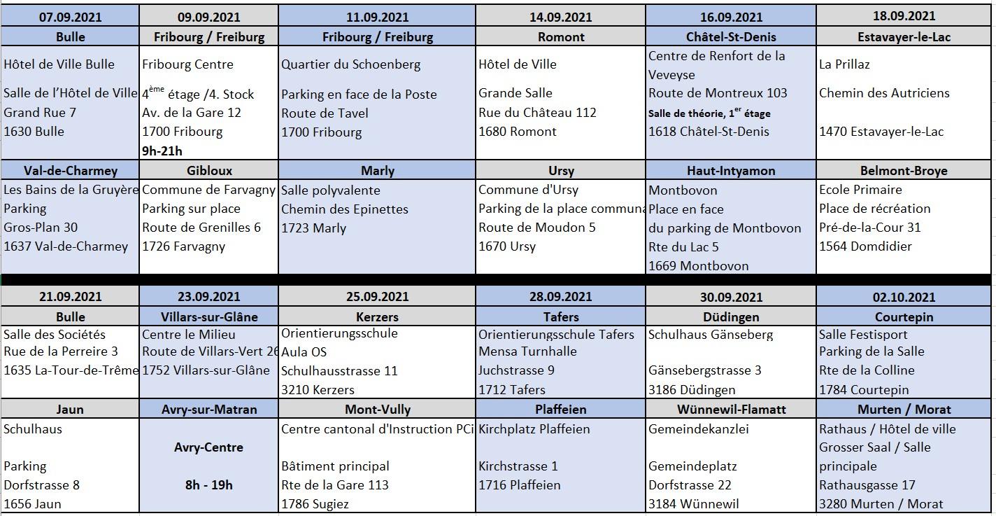 Programmes Doses 2 Programm 2. Dosen