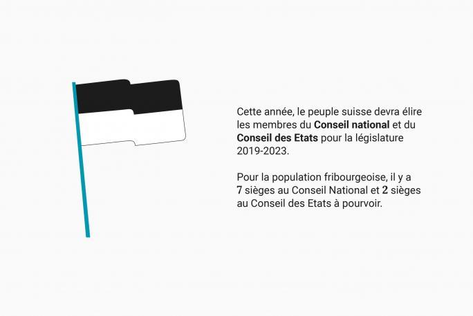 Drapeau fribourgeois et explication pour la législature 2019-2023.