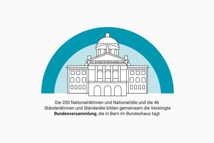 Gebrauchsgrafik des Bundeshaus