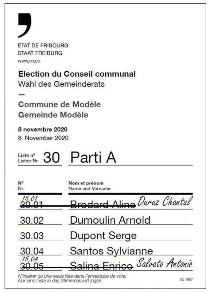 Liste imprimée complète avec panachage