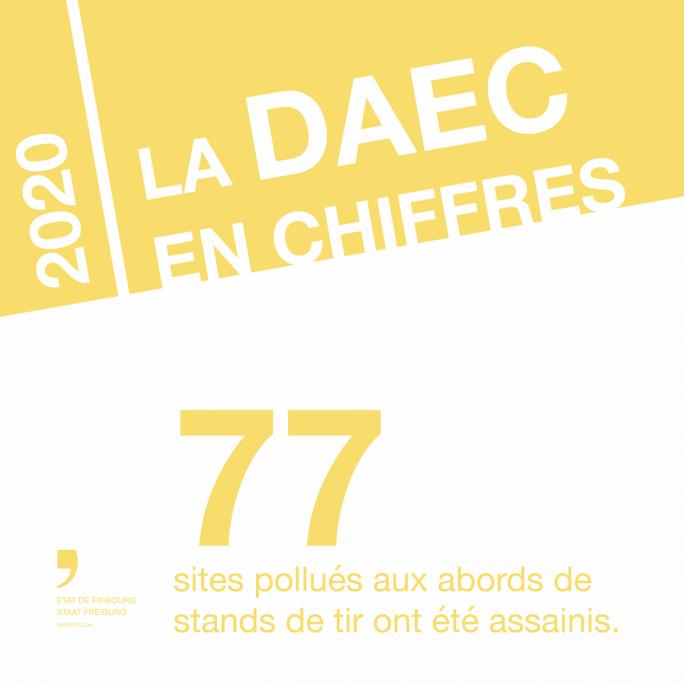 La DAEC en chiffres 2