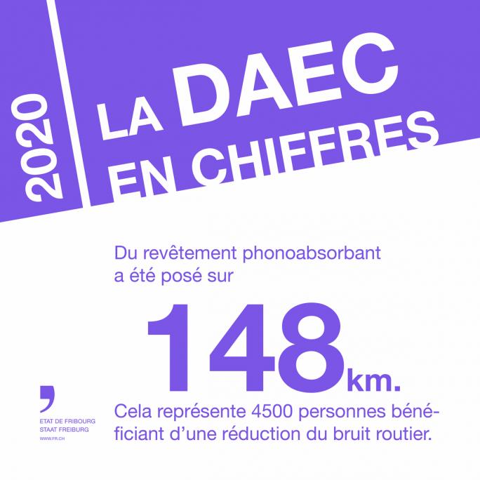 La DAEC en chiffres 4