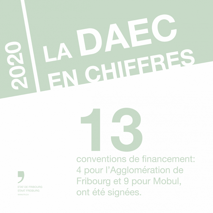 La DAEC en chiffres 5