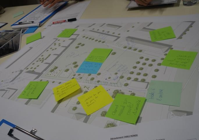 Partizipatives Projekt in Pérolles