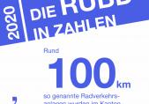 Die RUBD in Zahlen 3