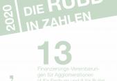 Die RUBD in Zahlen 5