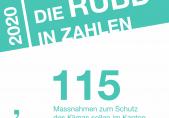 Die RUBD in Zahlen 8