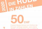 Die RUBD in Zahlen 9