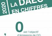 La DAEC en chiffres 6