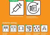 Coronavirus - So schützen wir uns - BAG