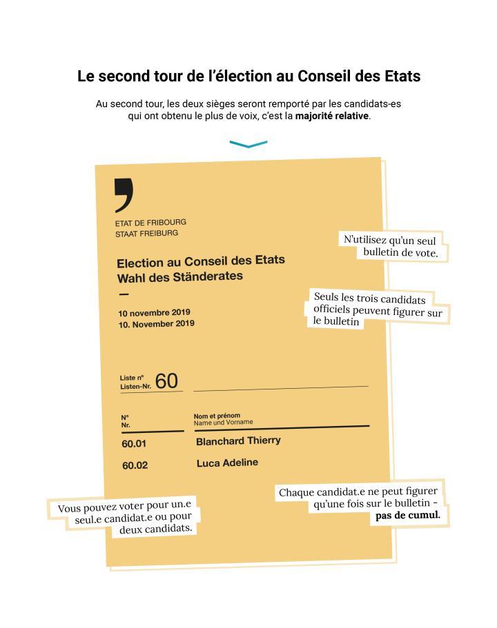 Remplir son bulletin pour le second tour de l'élection au Conseil des Etats