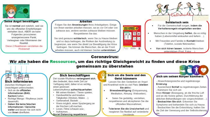 Psychologische unterstützung COVID-19