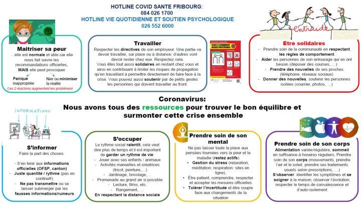 Soutien psychologique COVID-19
