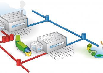 Eaux usées des entreprises industrielles et artisanales