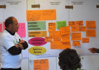 Un agent Bulle Sympa devant un tableau où sont affichées les idées tiré d'un atelier participatif