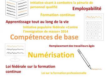 Compétences de base: Lire, Ecrire, Calculer, TIC.