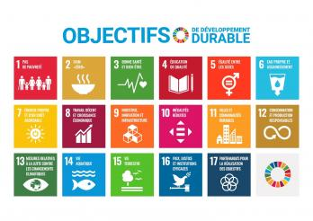 Exposition de photographies « L'Agenda 2030 de développement durable pour la Suisse et le monde »