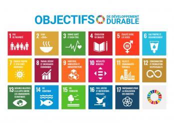 Ausstellung Die Agenda 2030 für die Schweiz und die Welt