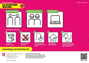 Plakat «Neues Coronavirus: So schützen wir uns»