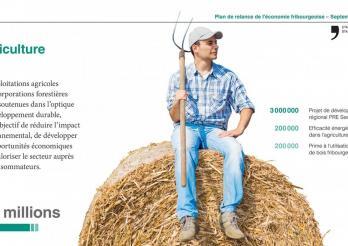 Domaine de l'agriculture