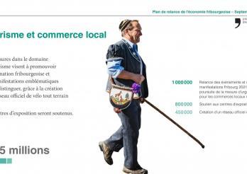 Tourisme et commerce local