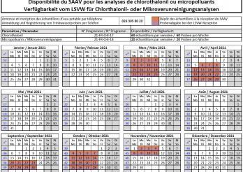 Kalender mit der Verfügbarkeit des LSVW für Chlorthalonil- und Mikroverunreinigungsanalysen