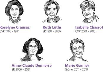 Illustration - Staatsrätinnen seit 1971