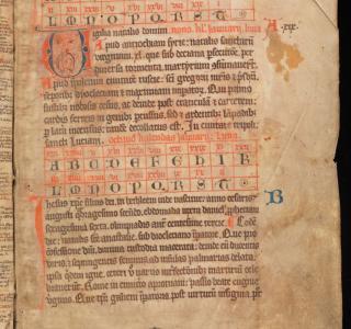 Nekrologium und Martyrologium der Abtei Humilimont
