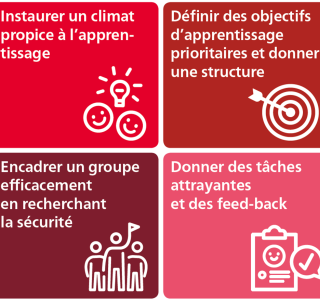 Thème J+S 2019-2020