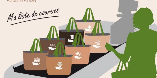Alimentation et environnement - Ma liste de courses