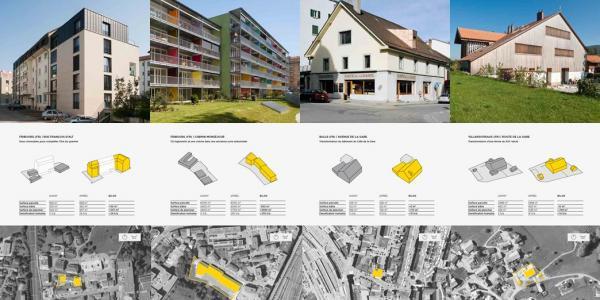La densification