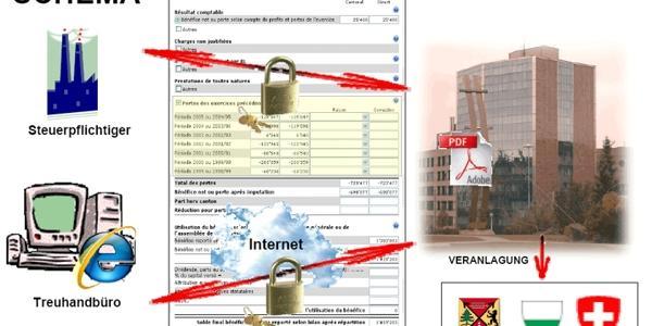 Schema Datenaustausch e-tax JP 2