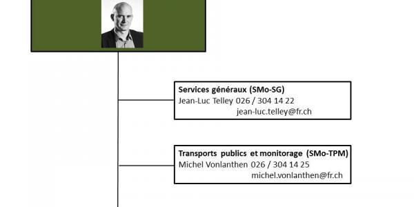 Organigramme du Service de la mobilité