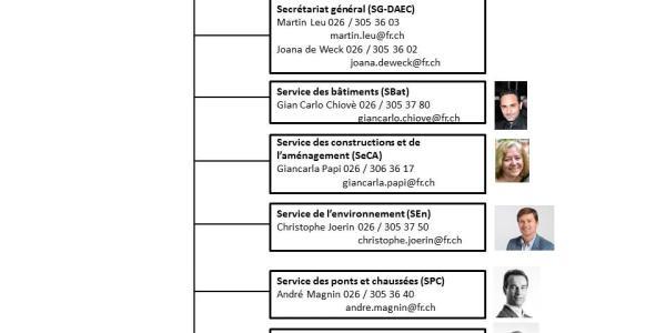 Organigramme de la DAEC