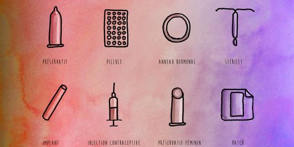les moyens de contraception
