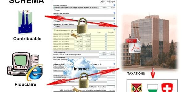 Schéma de fonctionnement e-tax PM