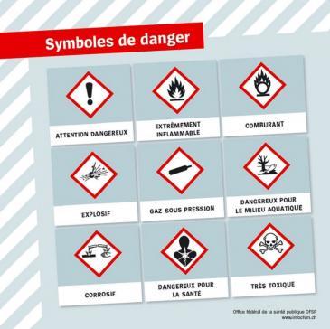 Produits chimiques - activités et prestations