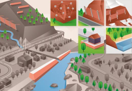 Neue Instrumente für den Umgang mit Naturgefahren auf kommunaler Ebene