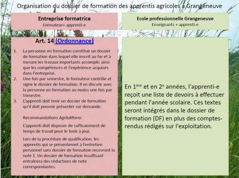 Dossier de formation pour l'apprentissage en agriculture