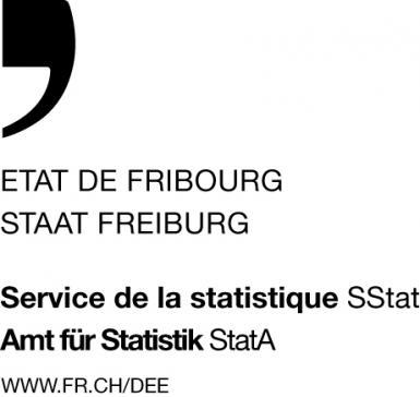 Prestations du Service de la statistique (SStat)