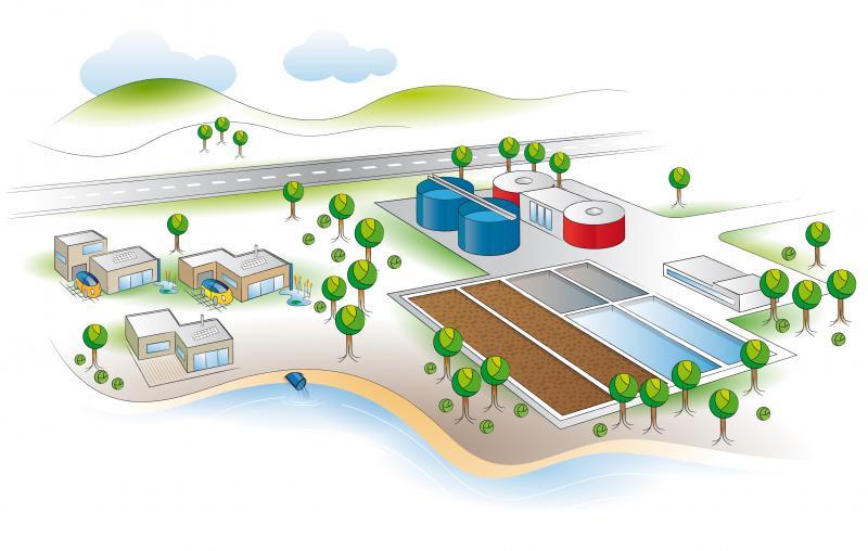 Entwässerung und Abwasserreinigung