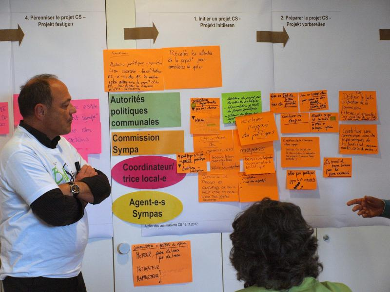Ein Vernetzer+ von «Bulle Sympa» vor einer Tafel, an der die Ideen aus einem partizipativen Workshop aufgehängt sind.