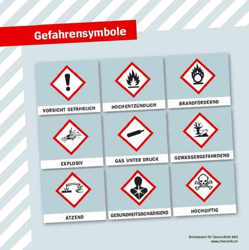 Die Photo zeigt eine Darstellung der Gefahrensymbole für Chemikalien