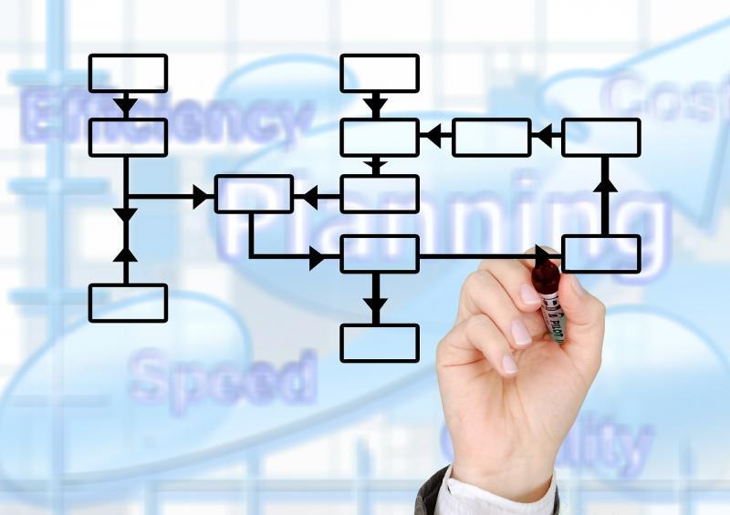 image du cours : organiser ses prestations par processus