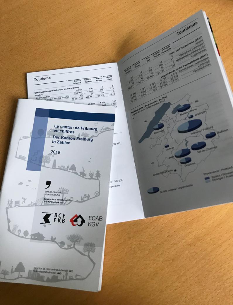 Le Canton de Fribourg en chiffres- Edition 2019