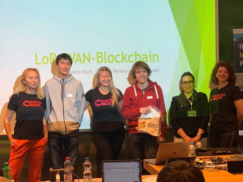 IIFF Hacking Winners