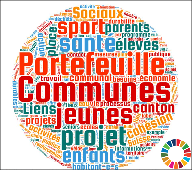 Portefeuille d'actions durables