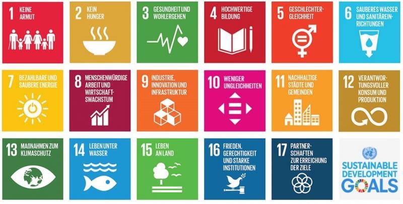 Herausforderungen der Nachhaltige Entwicklung